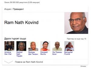 Ram Nath Kovind - President of India