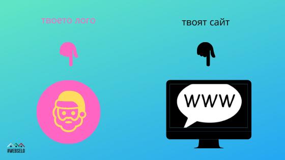 интеграция между лого и визия на уебсайта
