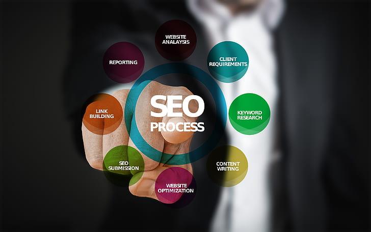 класиране в търсачката с seo