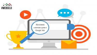 негативни ключови думи в Google ads