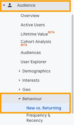 аудитории в google analytics