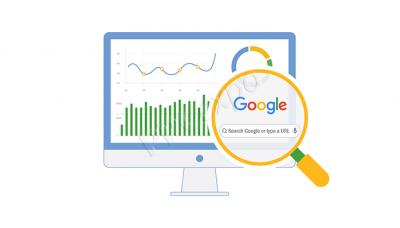 google ads, реклама в гугъл адс